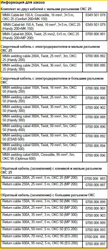 Принадлежности для сварочных генераторов KHM 2*400 PS