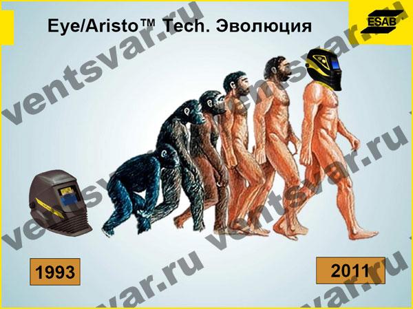 Eye/Aristo™ Tech. Эволюция