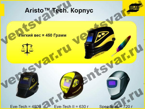 Aristo™ Tech. Корпус