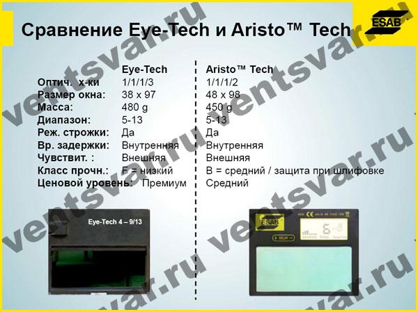 Сравнение сварочных масок ЭСАБ Eye-Tech и Aristo™ Tech