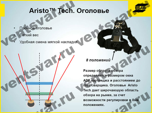 Aristo™ Tech. Оголовье