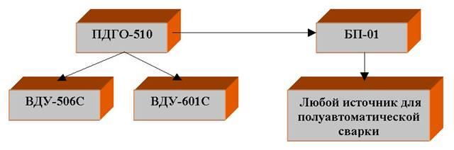 ...Схема подключения гранит 3 и чертеж горногоПрибор позволяет подключить 3,5,8,12 шлейфов сигнализации, которые...